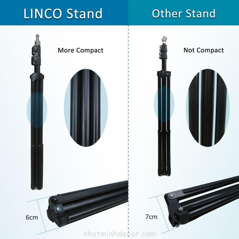 chan-den-linco-2m1-2